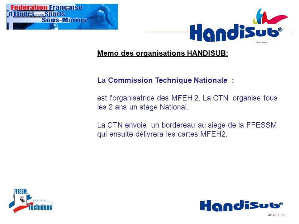 Oct 2011 PC Memo des organisations HANDISUB: Memo des organisations HANDISUB:IT MEMO La Commission Technique Nationale : est l'organisatrice des MFEH
