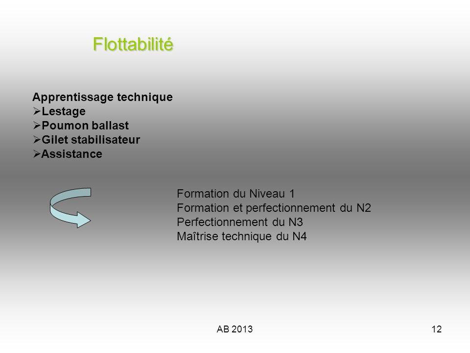 AB 201312 Apprentissage technique Lestage Poumon ballast Gilet stabilisateur Assistance Flottabilité Formation du Niveau 1 Formation et perfectionneme