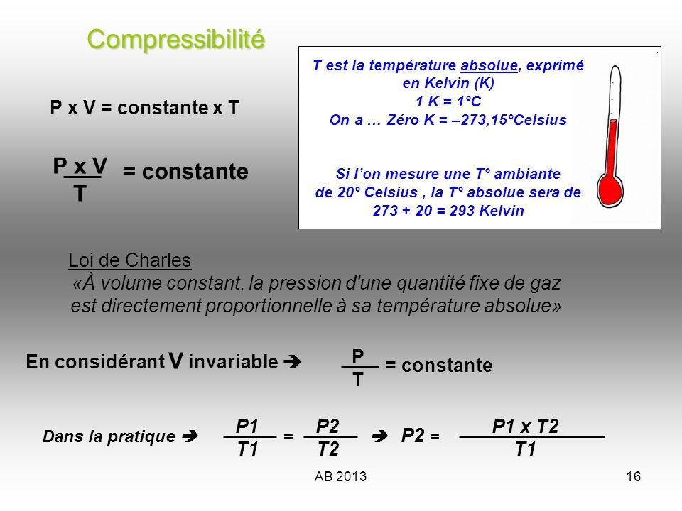 AB 201316 Compressibilité Compressibilité P x V T = constante T est la température absolue, exprimé en Kelvin (K) 1 K = 1°C On a … Zéro K = –273,15°Ce