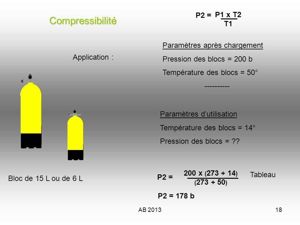 AB 201318 P1 x T2 T1 P2 = Application : Paramètres après chargement Pression des blocs = 200 b Température des blocs = 50° ---------- Paramètres dutil
