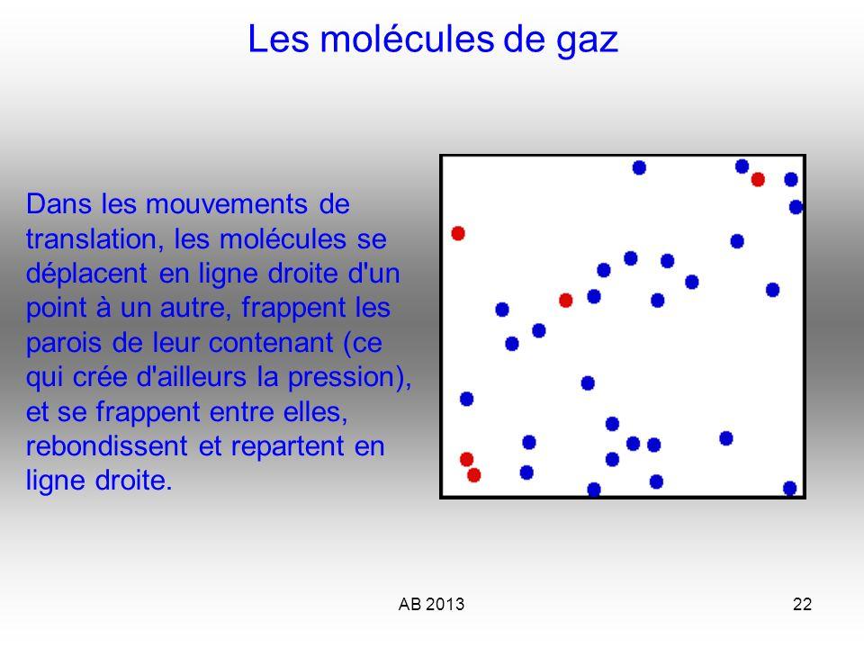 AB 201322 Les molécules de gaz Dans les mouvements de translation, les molécules se déplacent en ligne droite d'un point à un autre, frappent les paro