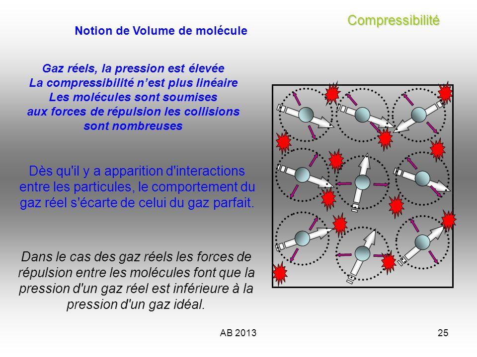 AB 201325 Compressibilité Compressibilité P x V = n x R x T Gaz réels, la pression est élevée La compressibilité nest plus linéaire Les molécules sont
