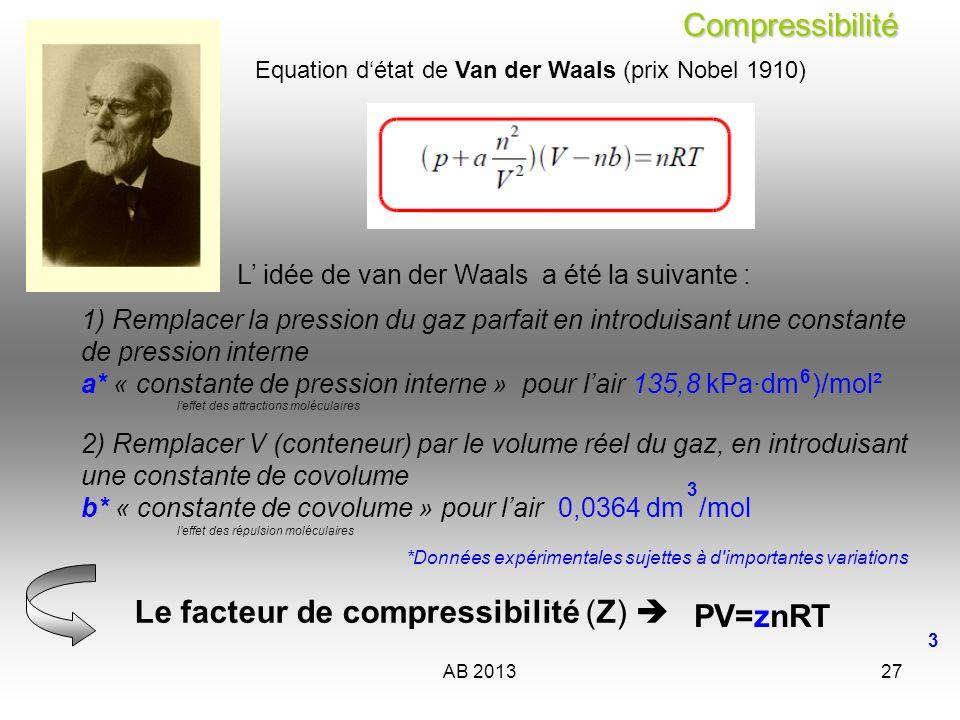 AB 201327 Compressibilité Compressibilité Equation détat de Van der Waals (prix Nobel 1910) L idée de van der Waals a été la suivante : 1) Remplacer l