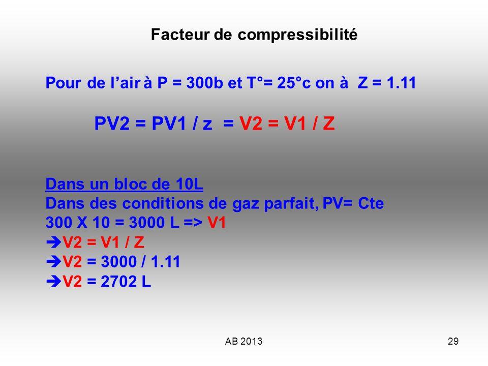 AB 201329 Facteur de compressibilité Pour de lair à P = 300b et T°= 25°c on à Z = 1.11 PV2 = PV1 / z = V2 = V1 / Z Dans un bloc de 10L Dans des condit