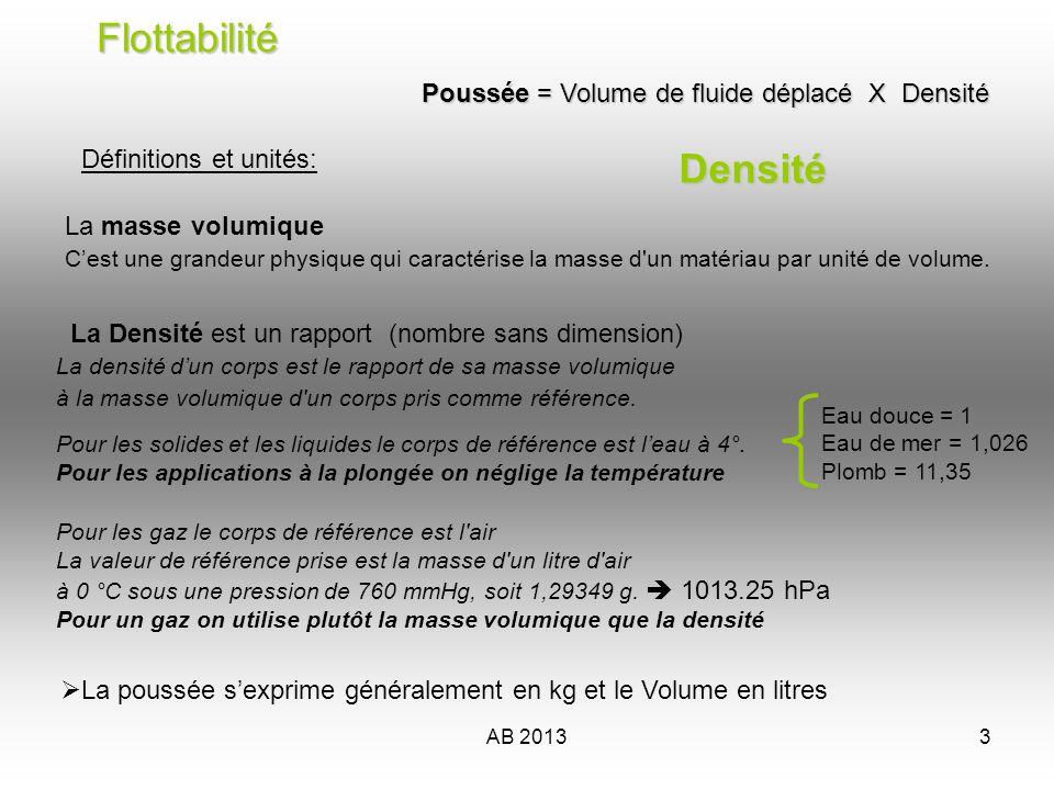 AB 20133Flottabilité La Densité est un rapport (nombre sans dimension) La densité dun corps est le rapport de sa masse volumique à la masse volumique