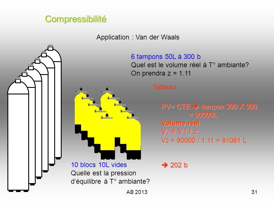 AB 201331 Application : Van der Waals 6 tampons 50L à 300 b Quel est le volume réel à T° ambiante? On prendra z = 1.11 Tableau PV= CTE tampon 300 X 30