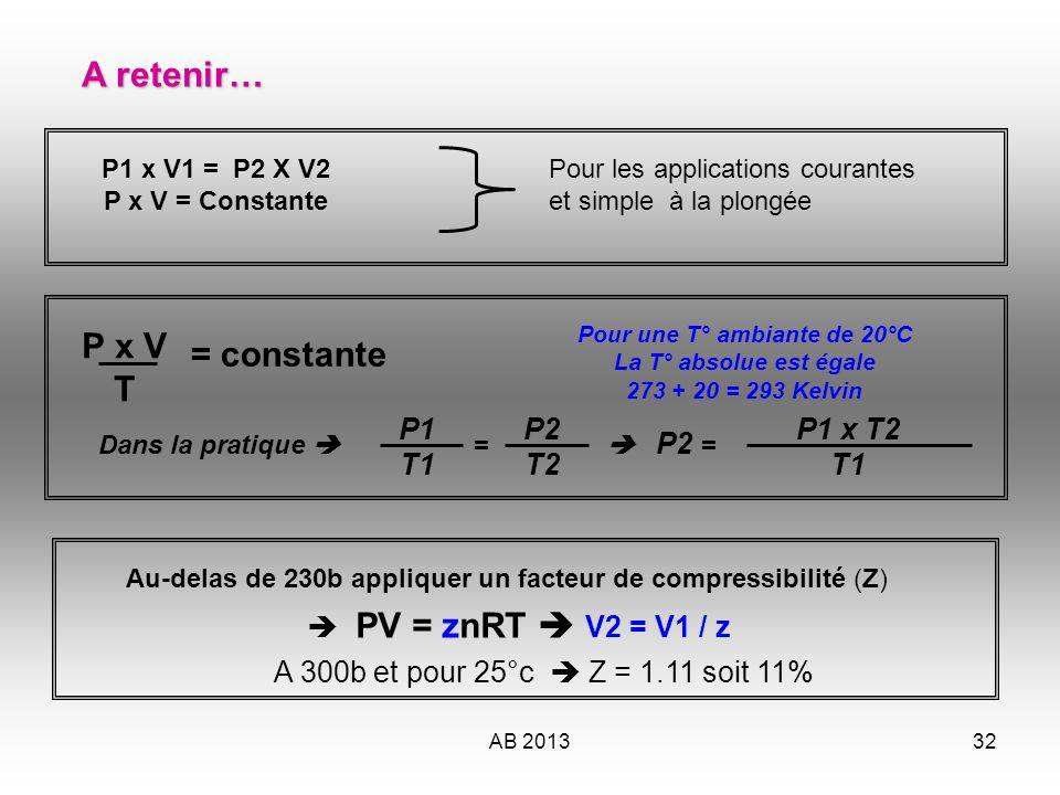 AB 201332 A retenir… P1 x V1 = P2 X V2 P x V = Constante Pour les applications courantes et simple à la plongée Pour une T° ambiante de 20°C La T° abs