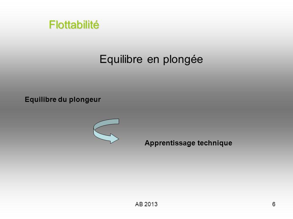 AB 20136 Equilibre en plongée Equilibre du plongeur Apprentissage technique Flottabilité