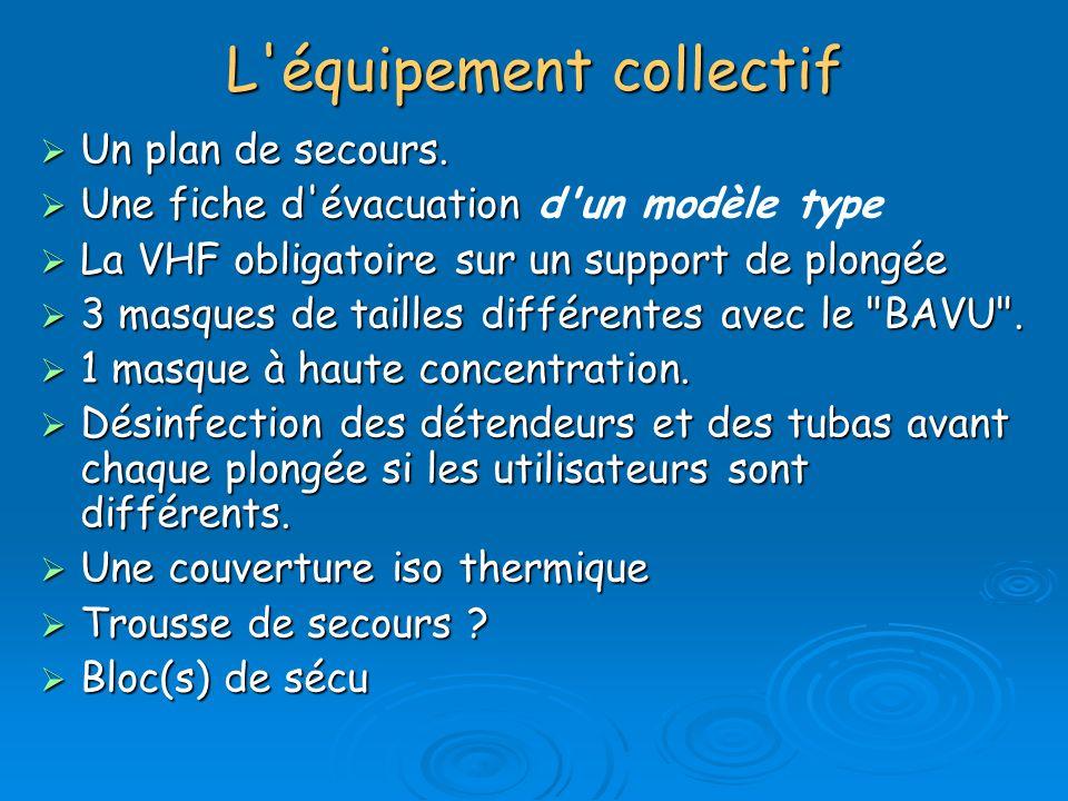 L'équipement collectif Un plan de secours. Un plan de secours. Une fiche d'évacuation Une fiche d'évacuation d'un modèle type La VHF obligatoire sur u