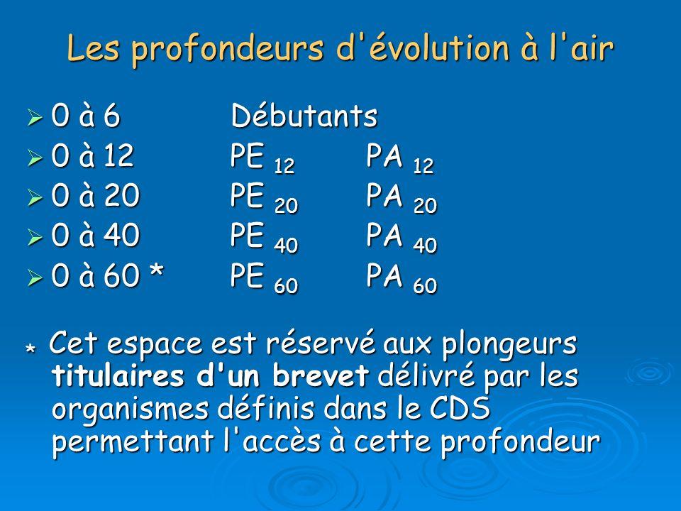 Les profondeurs d'évolution à l'air 0 à 6Débutants 0 à 6Débutants 0 à 12PE 12 PA 12 0 à 12PE 12 PA 12 0 à 20PE 20 PA 20 0 à 20PE 20 PA 20 0 à 40PE 40