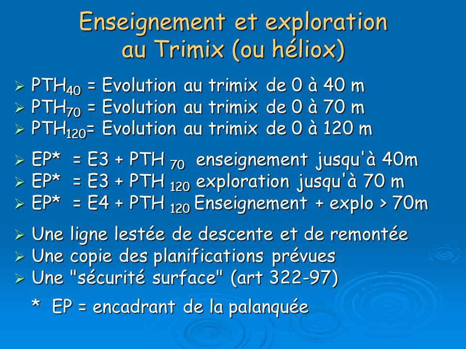Enseignement et exploration au Trimix (ou héliox) PTH 40 = Evolution au trimix de 0 à 40 m PTH 40 = Evolution au trimix de 0 à 40 m PTH 70 = Evolution