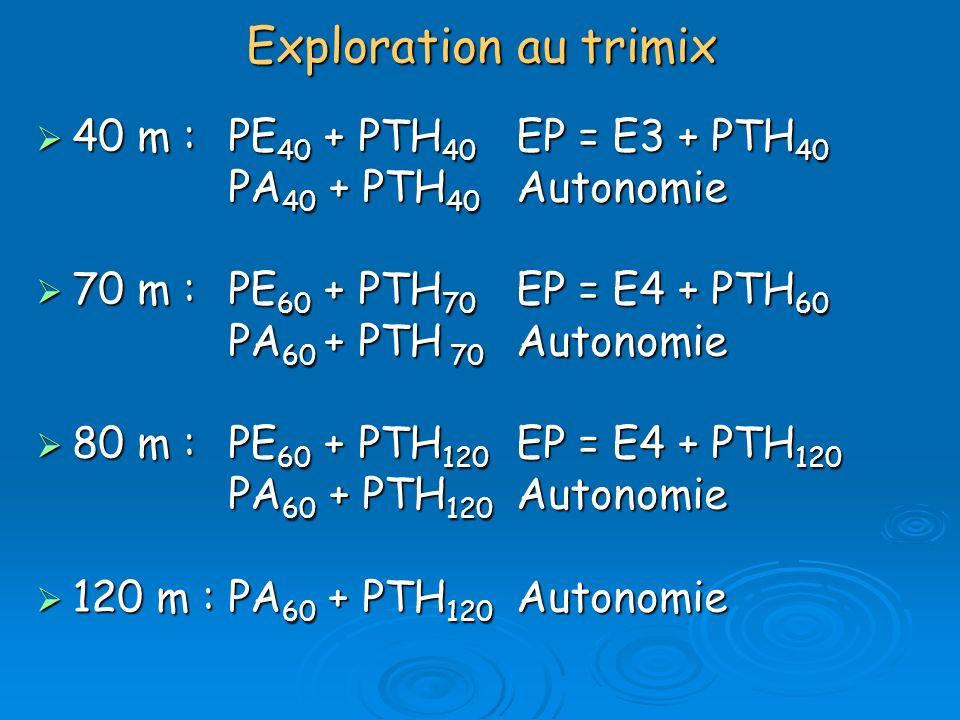 Exploration au trimix 40 m : PE 40 + PTH 40 EP = E3 + PTH 40 40 m : PE 40 + PTH 40 EP = E3 + PTH 40 PA 40 + PTH 40 Autonomie 70 m :PE 60 + PTH 70 EP =