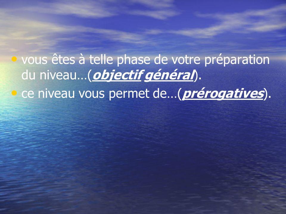 vous êtes à telle phase de votre préparation du niveau…(objectif général). ce niveau vous permet de…(prérogatives).