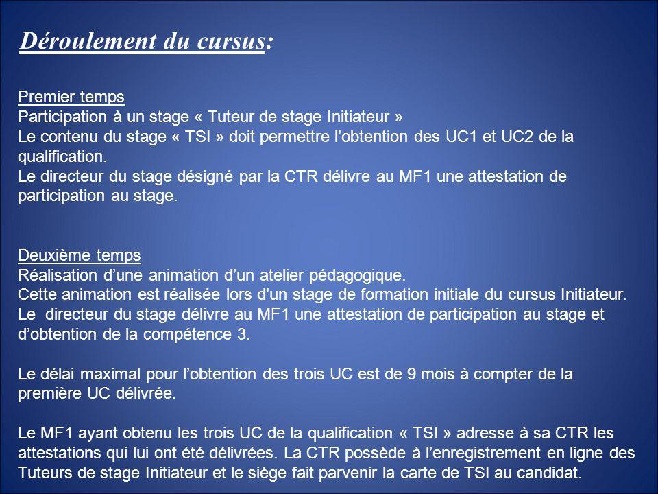 Premier temps Participation à un stage « Tuteur de stage Initiateur » Le contenu du stage « TSI » doit permettre lobtention des UC1 et UC2 de la quali