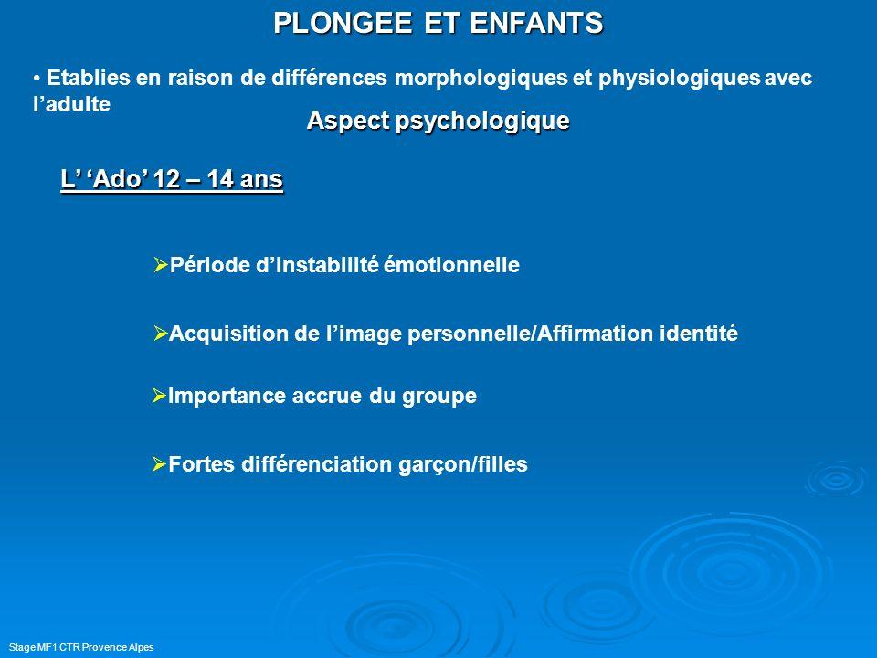 Stage MF1 CTR Provence Alpes PLONGEE ET ENFANTS Etablies en raison de différences morphologiques et physiologiques avec ladulte Aspect psychologique L