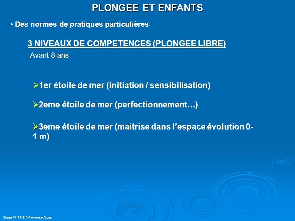 Stage MF1 CTR Provence Alpes Des normes de pratiques particulières 3 NIVEAUX DE COMPETENCES (PLONGEE LIBRE) PLONGEE ET ENFANTS 1er étoile de mer (init