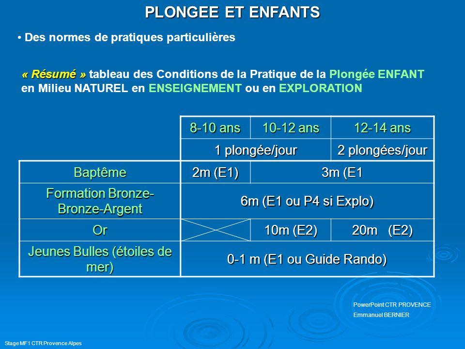 Stage MF1 CTR Provence Alpes PLONGEE ET ENFANTS 8-10 ans 10-12 ans 12-14 ans 1 plongée/jour 2 plongées/jour Baptême 2m (E1) 3m (E1 Formation Bronze- B