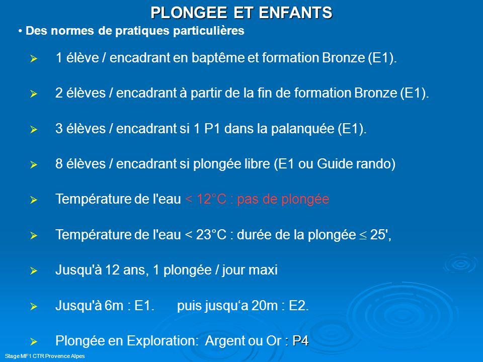 Stage MF1 CTR Provence Alpes PLONGEE ET ENFANTS Des normes de pratiques particulières 1 élève / encadrant en baptême et formation Bronze (E1). 2 élève