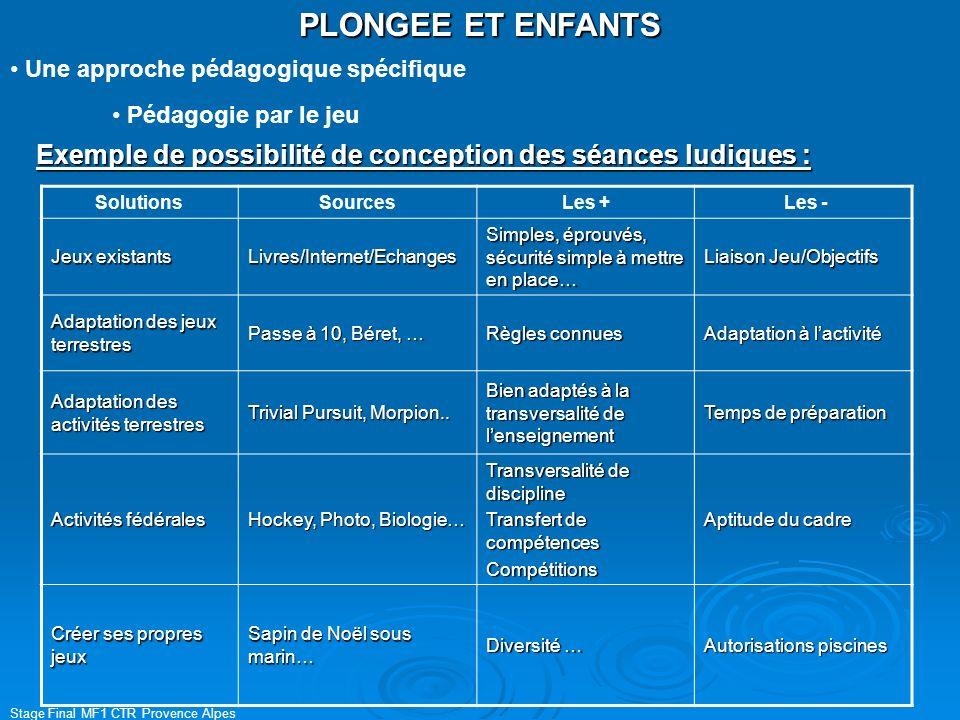 PLONGEE ET ENFANTS Stage Final MF1 CTR Provence Alpes PLONGEE ET ENFANTS Une approche pédagogique spécifique Pédagogie par le jeu Exemple de possibili