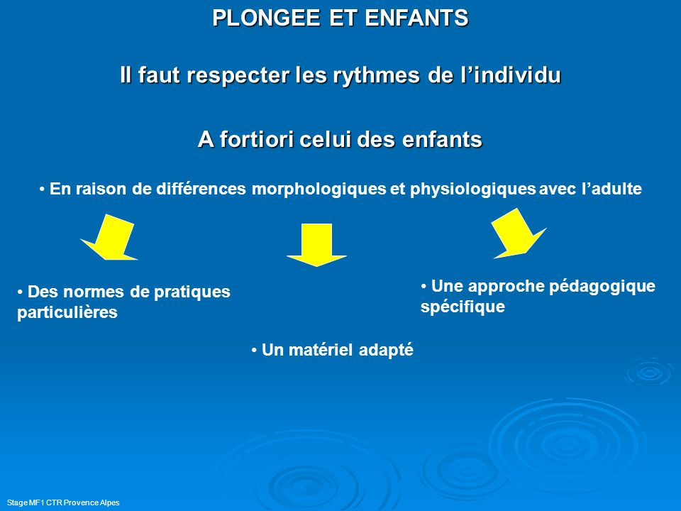 Stage MF1 CTR Provence Alpes PLONGEE ET ENFANTS Stage Final MF1 CTR Provence Alpes Etablies en raison de différences morphologiques et physiologiques avec ladulte En cas deffort augmentation importante du rythme ventilatoire : Les volumes ventilatoires ne peuvent varier comme chez ladulte Système pulmonaire Immaturité du tissu pulmonaire réduite avant 8 ans