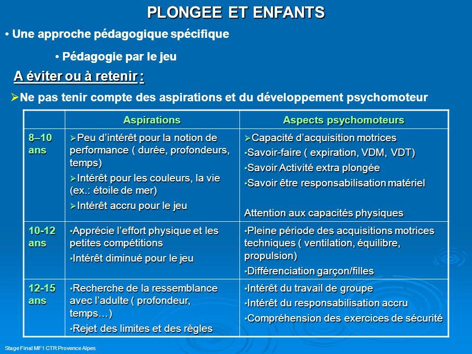 PLONGEE ET ENFANTS Stage Final MF1 CTR Provence Alpes Une approche pédagogique spécifique Pédagogie par le jeu PLONGEE ET ENFANTS Une approche pédagog