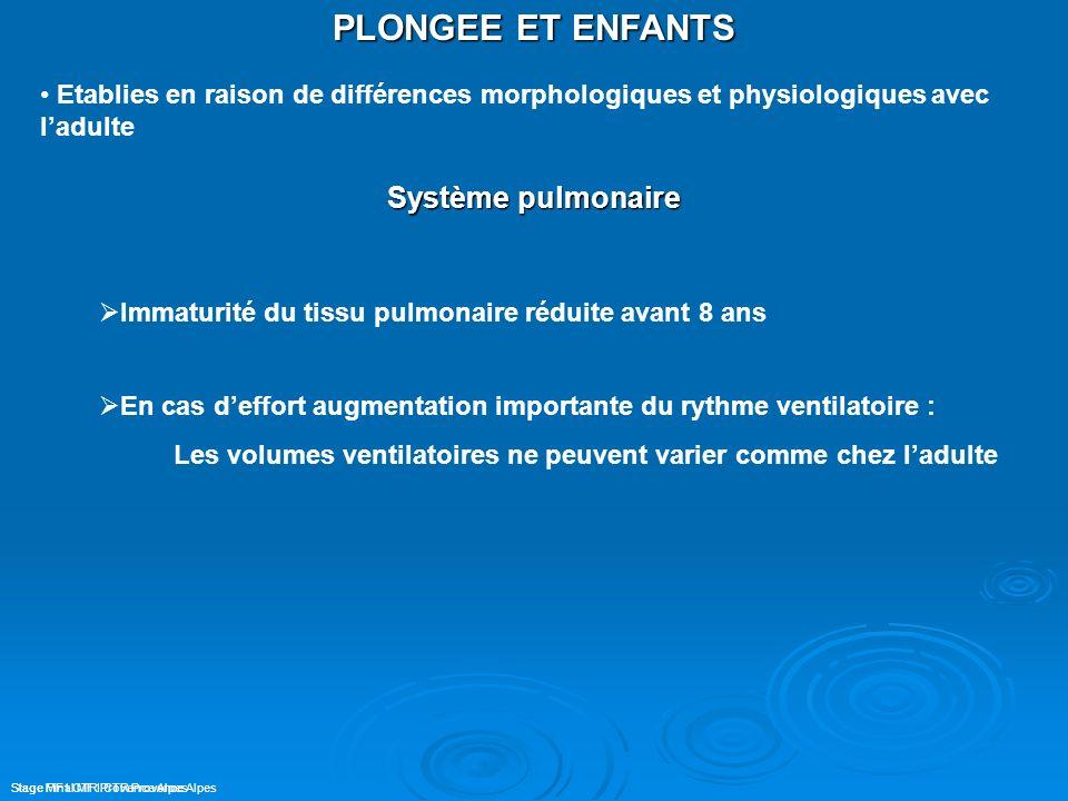 Stage MF1 CTR Provence Alpes PLONGEE ET ENFANTS Etablies en raison de différences morphologiques et physiologiques avec ladulte Sphère ORL très sensible aux infections ( otites, rhinopharyngites, angines…) Système ORL Fonction douverture de la TE moins performante Stage Final MF1 CTR Provence Alpes