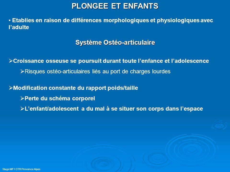 Stage MF1 CTR Provence Alpes PLONGEE ET ENFANTS Croissance osseuse se poursuit durant toute lenfance et ladolescence Risques ostéo-articulaires liés a