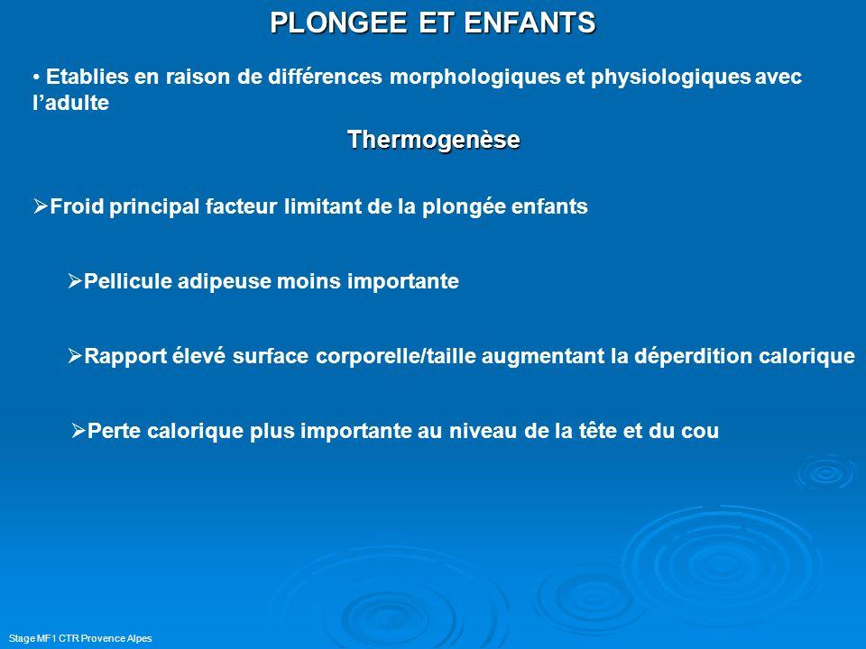 Stage MF1 CTR Provence Alpes PLONGEE ET ENFANTS Thermogenèse Etablies en raison de différences morphologiques et physiologiques avec ladulte Froid pri