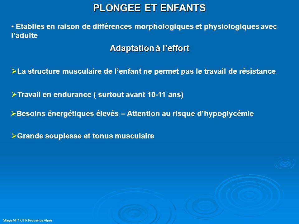 Stage MF1 CTR Provence Alpes PLONGEE ET ENFANTS Etablies en raison de différences morphologiques et physiologiques avec ladulte Aspect psychologique Influence parentale / désir de l enfant.