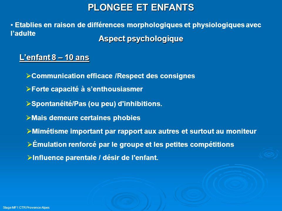 Stage MF1 CTR Provence Alpes PLONGEE ET ENFANTS Etablies en raison de différences morphologiques et physiologiques avec ladulte Aspect psychologique I