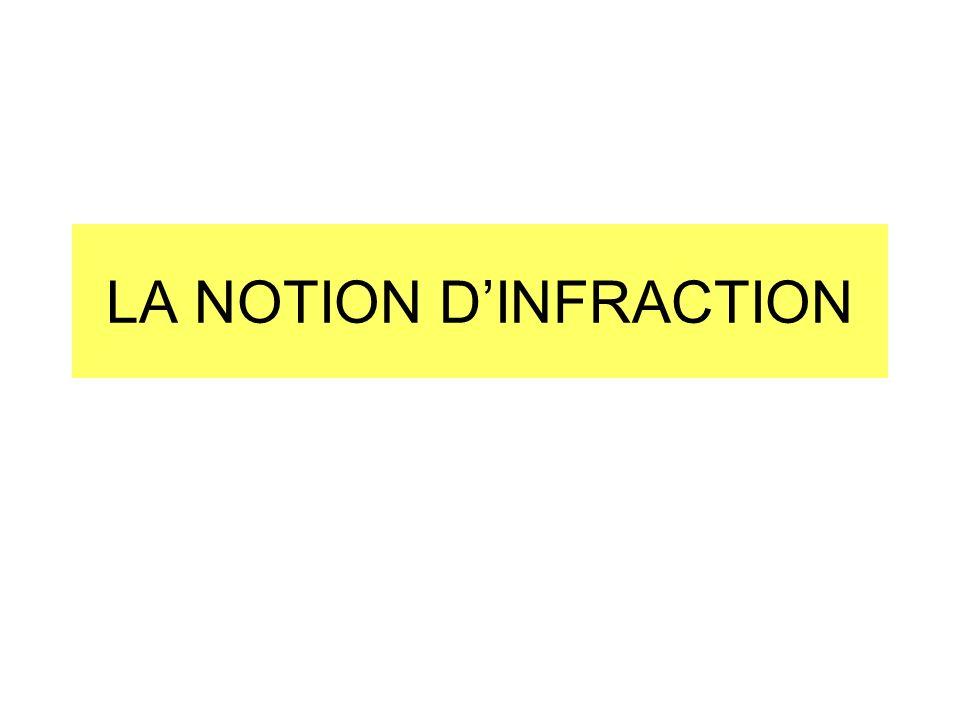 LA NOTION DINFRACTION
