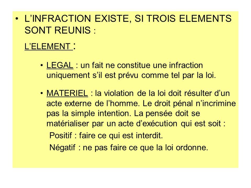 LINFRACTION EXISTE, SI TROIS ELEMENTS SONT REUNIS : LELEMENT : LEGAL : un fait ne constitue une infraction uniquement sil est prévu comme tel par la l
