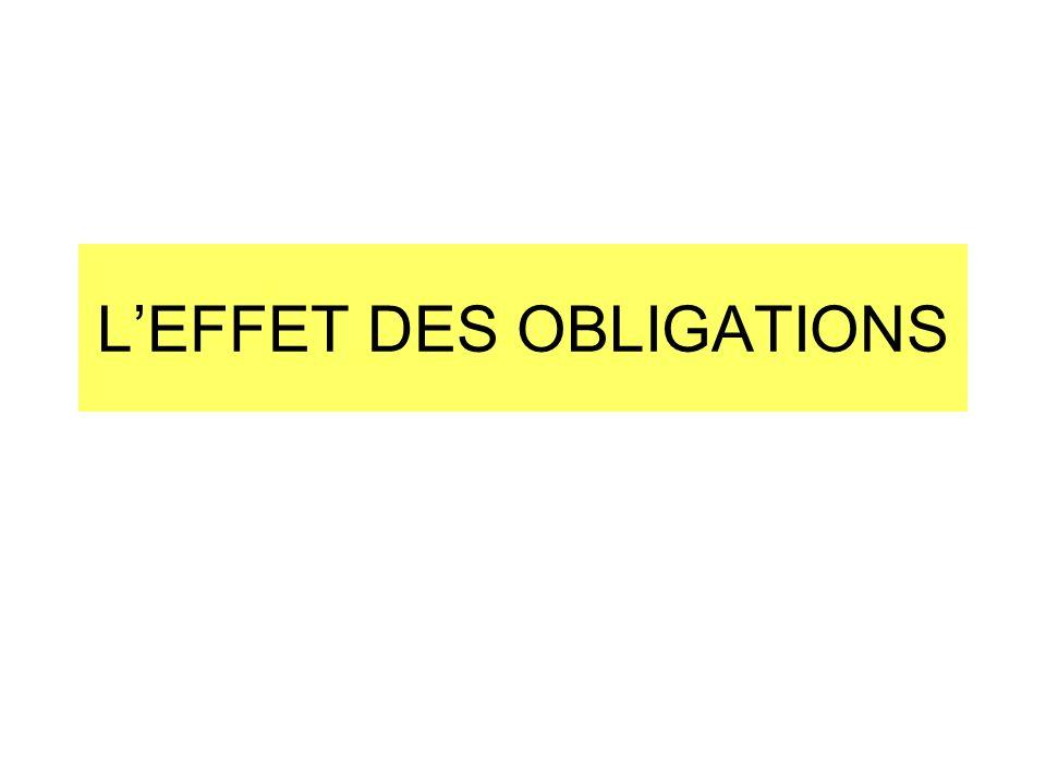 LEFFET DES OBLIGATIONS