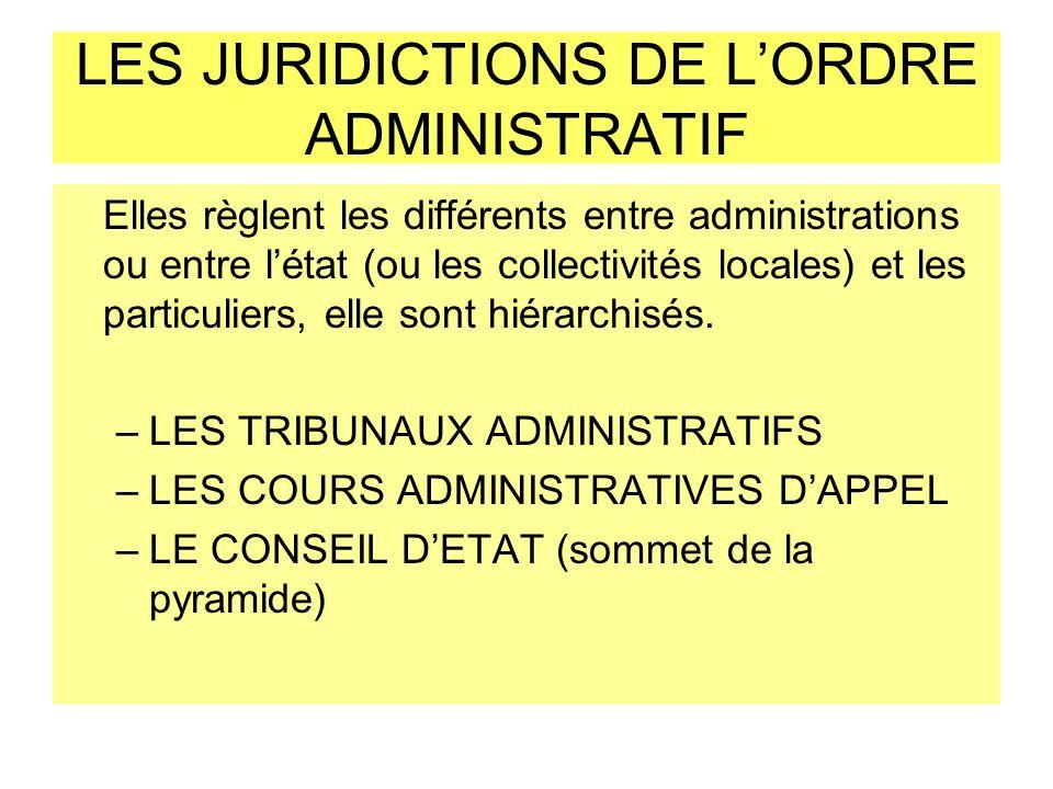 LES JURIDICTIONS DE LORDRE ADMINISTRATIF Elles règlent les différents entre administrations ou entre létat (ou les collectivités locales) et les parti