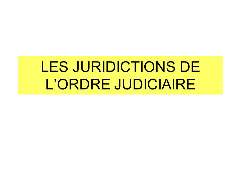 LES JURIDICTIONS DE LORDRE JUDICIAIRE