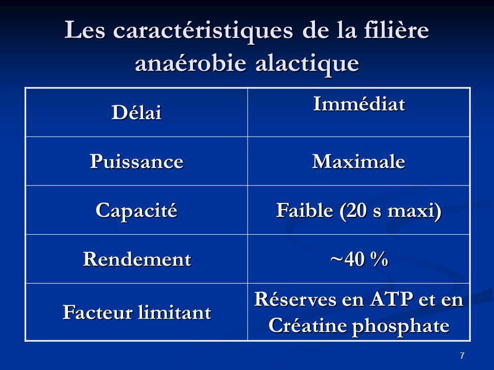 7 Les caractéristiques de la filière anaérobie alactique Délai Immédiat PuissanceMaximale Capacité Faible (20 s maxi) Rendement ~40 % Facteur limitant