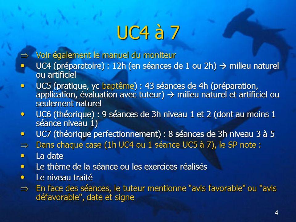 4 UC4 à 7 Voir également le manuel du moniteur Voir également le manuel du moniteur UC4 (préparatoire) : 12h (en séances de 1 ou 2h) milieu naturel ou