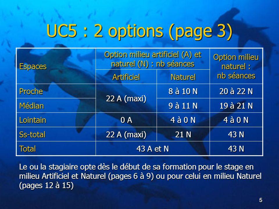 5 UC5 : 2 options (page 3) Le ou la stagiaire opte dès le début de sa formation pour le stage en milieu Artificiel et Naturel (pages 6 à 9) ou pour ce