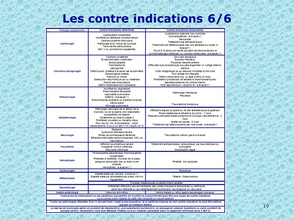 16 Les contre indications 6/6