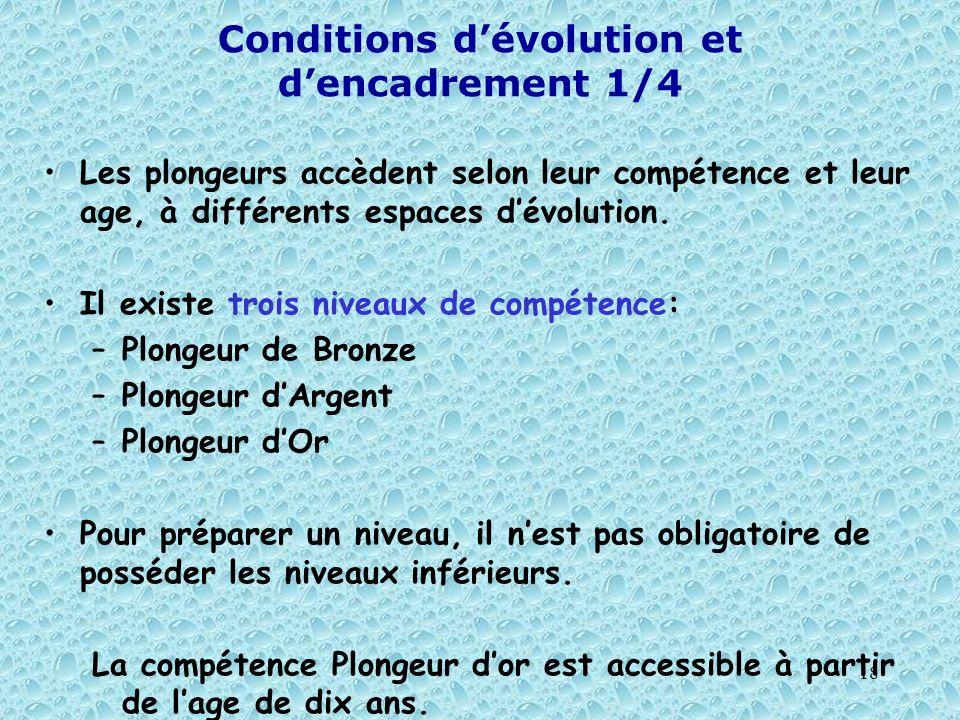 18 Conditions dévolution et dencadrement 1/4 Les plongeurs accèdent selon leur compétence et leur age, à différents espaces dévolution. Il existe troi