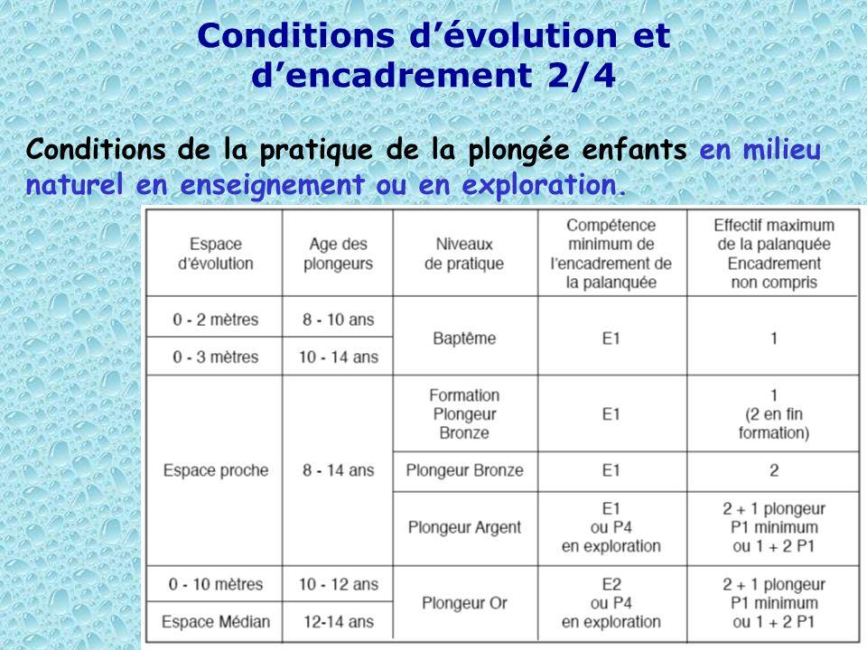 19 Conditions dévolution et dencadrement 2/4 Conditions de la pratique de la plongée enfants en milieu naturel en enseignement ou en exploration.