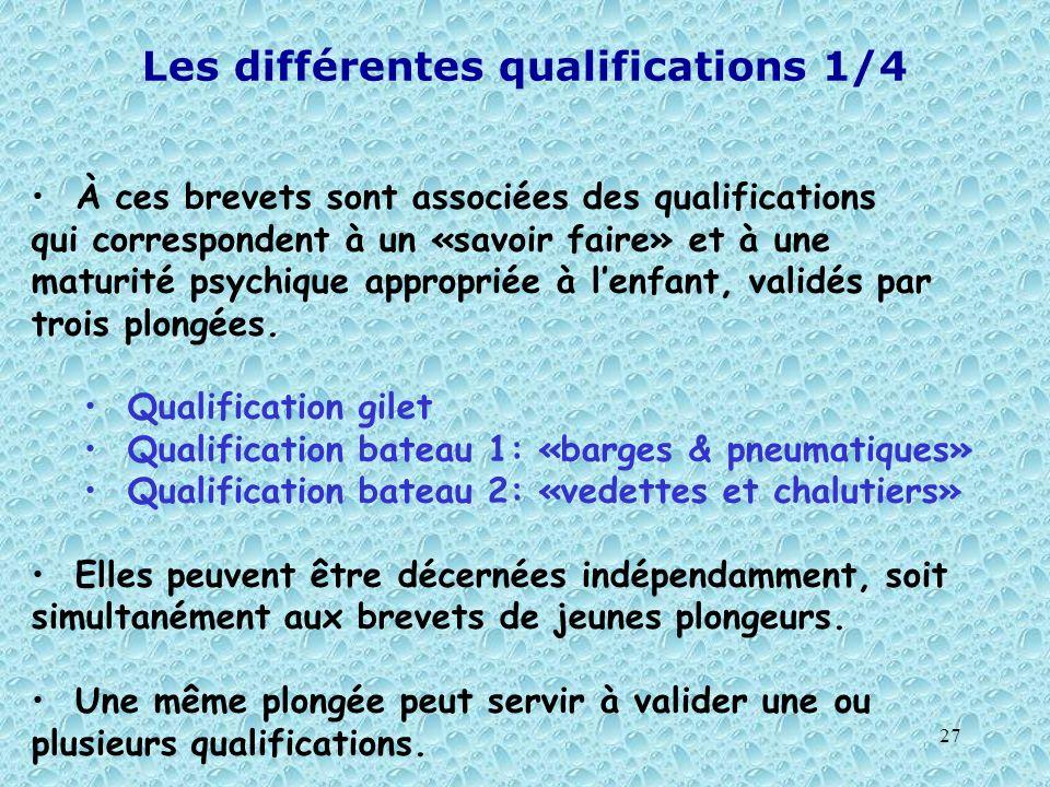 27 Les différentes qualifications 1/4 À ces brevets sont associées des qualifications qui correspondent à un «savoir faire» et à une maturité psychiqu
