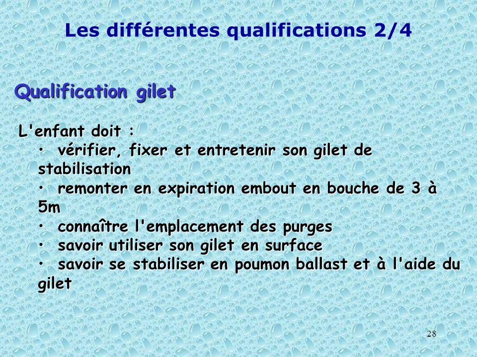 28 Les différentes qualifications 2/4 Qualification gilet L'enfant doit : vérifier, fixer et entretenir son gilet de stabilisation vérifier, fixer et