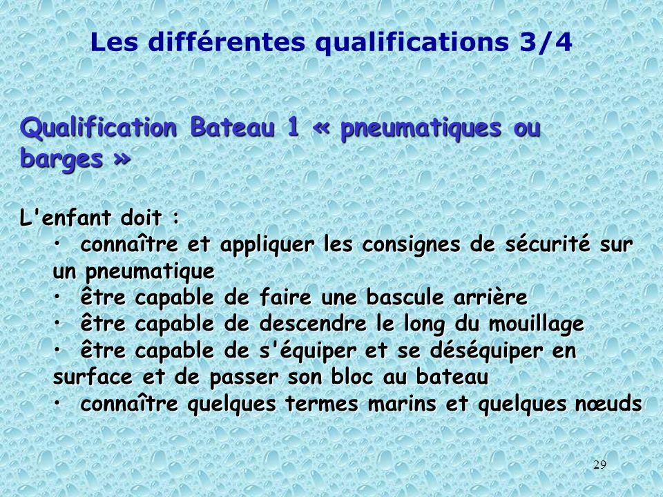 29 Les différentes qualifications 3/4 Qualification Bateau 1 « pneumatiques ou barges » L'enfant doit : connaître et appliquer les consignes de sécuri