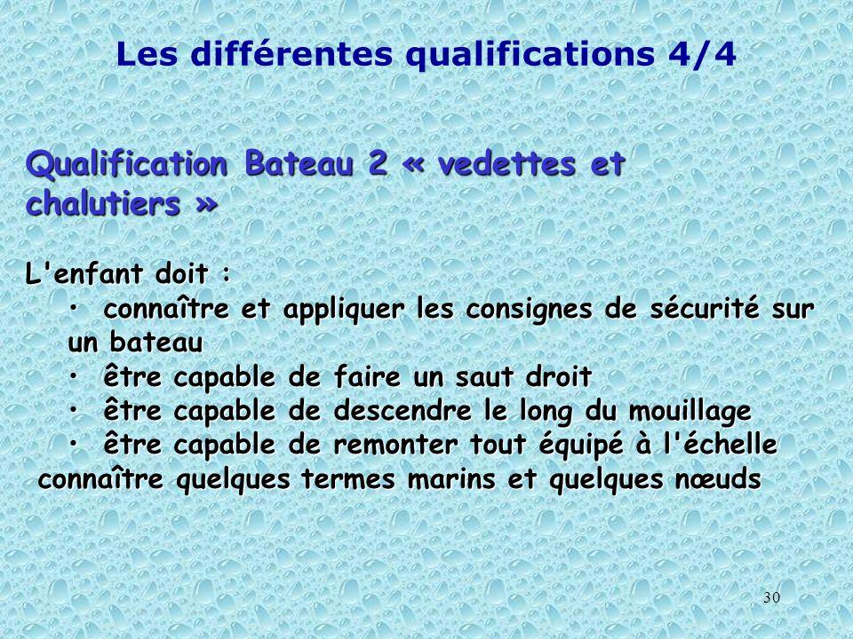 30 Les différentes qualifications 4/4 Qualification Bateau 2 « vedettes et chalutiers » L'enfant doit : connaître et appliquer les consignes de sécuri