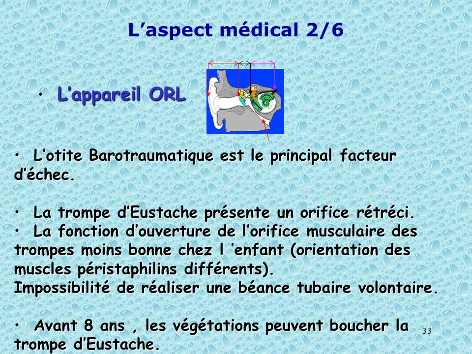 33 Laspect médical 2/6 Lappareil ORL Lappareil ORL Lotite Barotraumatique est le principal facteur déchec. Lotite Barotraumatique est le principal fac