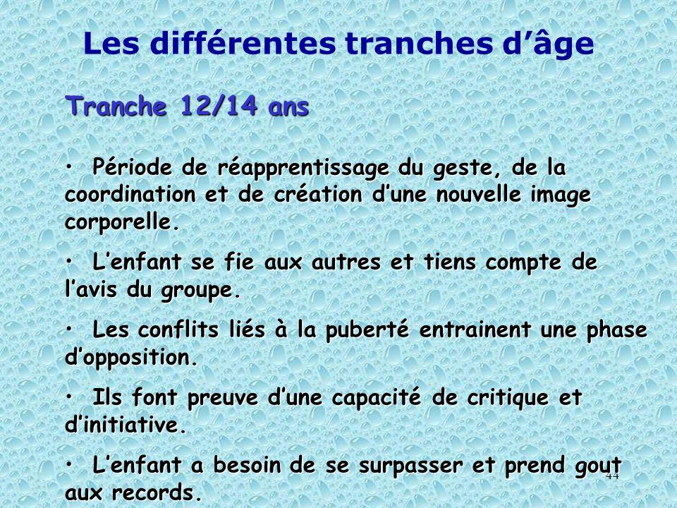 44 Les différentes tranches dâge Tranche 12/14 ans Période de réapprentissage du geste, de la coordination et de création dune nouvelle image corporel