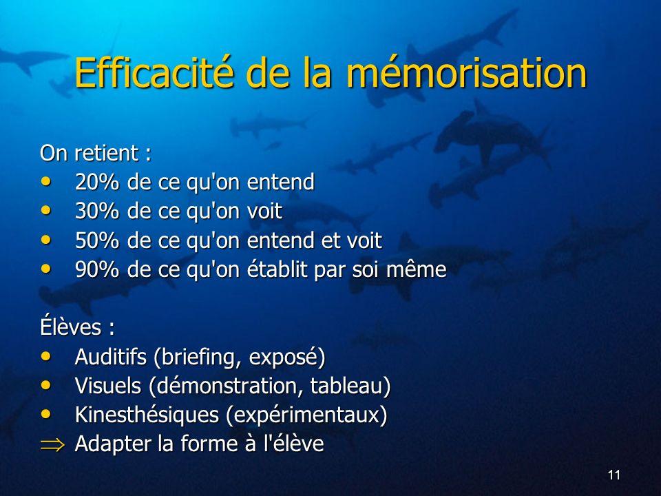 11 Efficacité de la mémorisation On retient : 20% de ce qu'on entend 20% de ce qu'on entend 30% de ce qu'on voit 30% de ce qu'on voit 50% de ce qu'on