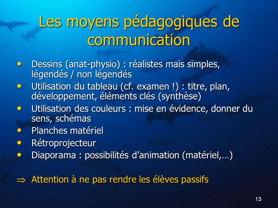 13 Les moyens pédagogiques de communication Dessins (anat-physio) : réalistes mais simples, légendés / non légendés Dessins (anat-physio) : réalistes