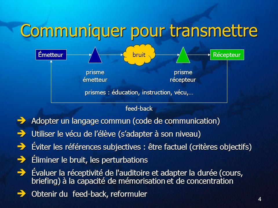 4 Communiquer pour transmettre Adopter un langage commun (code de communication) Adopter un langage commun (code de communication) Utiliser le vécu de
